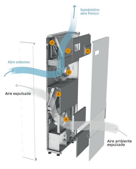 Giacomini KH2R Clean Air vertical